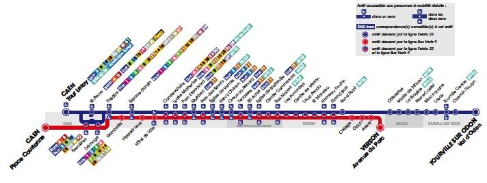 Horaires des bus Twisto ligne 22 et Bus Vert 9
